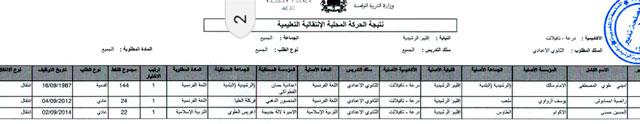نتائج الحركة المحلية بمديرية الرشيدية 2016