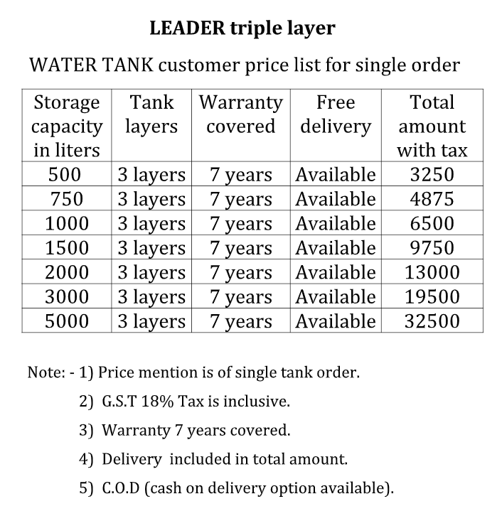 2018 Best Storage Water Tank Price List For 500 Ltr To 5000 Liter Ltr