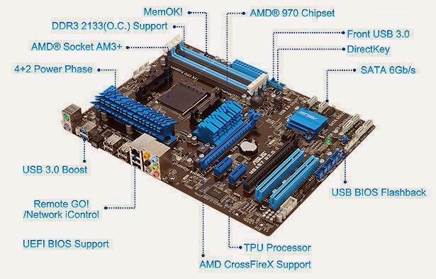 Contoh Perakitan PC Desktop Komputer menggunakan Motherboard: ASUS M5A97 R2.0 AM3+ AMD 970