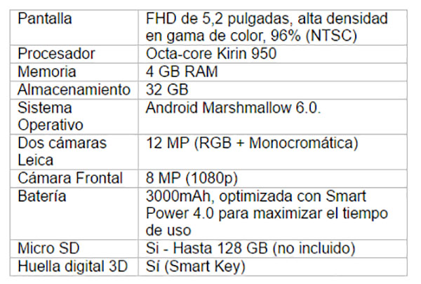 Honor-8-conquistar-nativos-digitales-colombianos