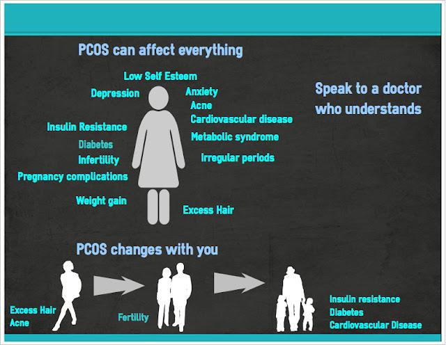 PCOs itu kompleks
