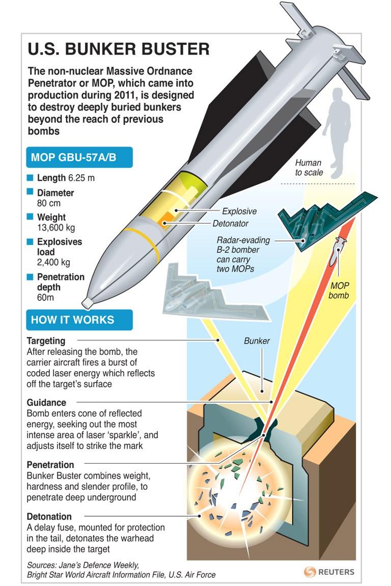 Boeing Delivers Massive Ordnance Penetrator (MOP) 37,000 LB  - massive ordnance penetrator