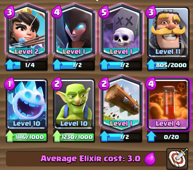 Graveyard Night Witch Cycle Deck