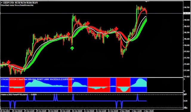 Vsd trading system review