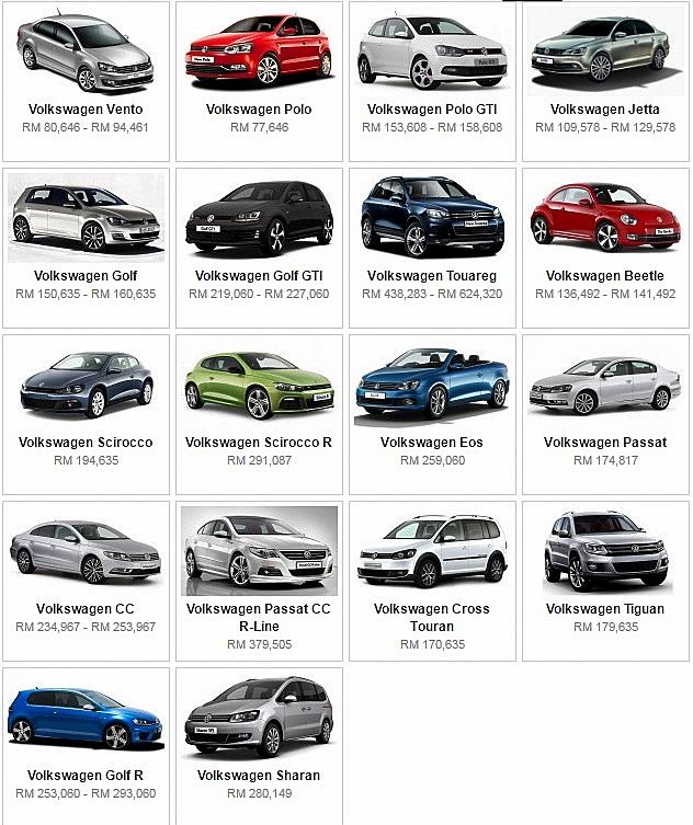 Senarai Harga Terkini Kenderaan Volkswagen Baru Di Malaysia