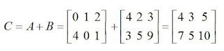 soma da matriz a e b