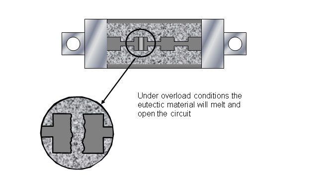 Hrc Fuse Construction Working And Characteristics Electrical