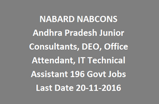 NABARD NABCONS Andhra Pradesh Junior Consultants, DEO, Office Attendant, IT Technical Assistant 196 Govt Jobs
