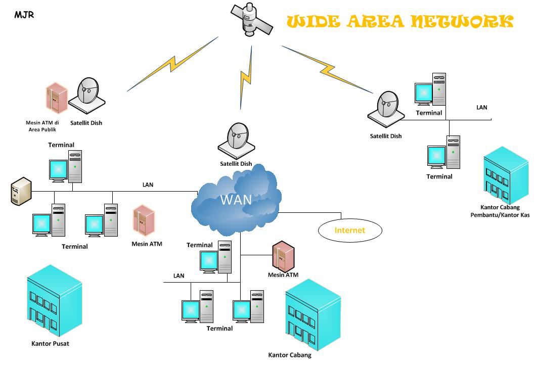 Jaringan nirkabel wlan wpan wwan jangkauan umumnya mencakup nasional dengan infrastruktur jaringan wireless disediakan oleh wireless service carrier untuk biaya pemakaian bulanan ccuart Choice Image
