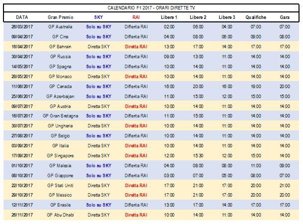 Formula 1 2017 gli orari delle dirette tv Sky e Rai