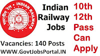 INDIAN RAILWAYS JOBS