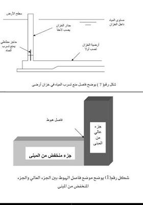 الفواصل الانشائية pdf