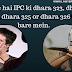 भारतीय दंड संहिता 1860 की धारा 323, धारा 324, धारा 325 और धारा 326 के बारे में