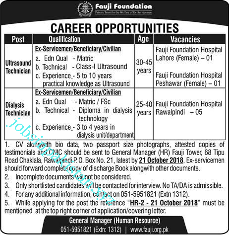 Advertisement for Fauji Foundation Jobs 2018