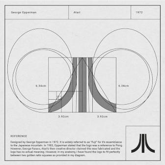Logo do Atari