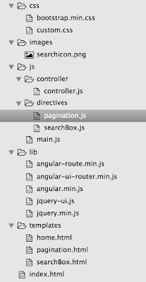 angularJS folder structure and files