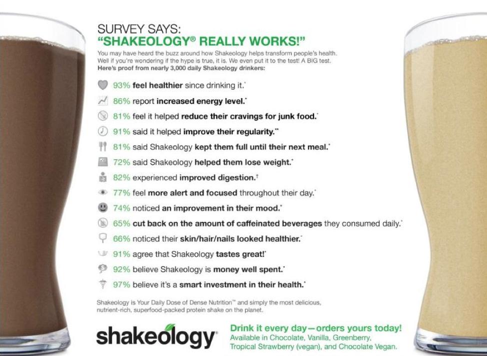 shakeology statistics, shakeology, shakeology review, shakeology information
