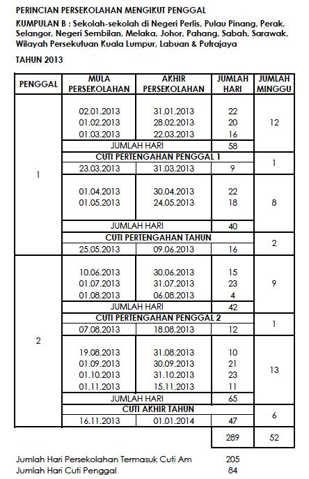 Takwim Kalendar Persekolahan 2013