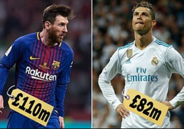 Lionel Messi is named world's best-paid player ahead of Cristiano Ronaldo