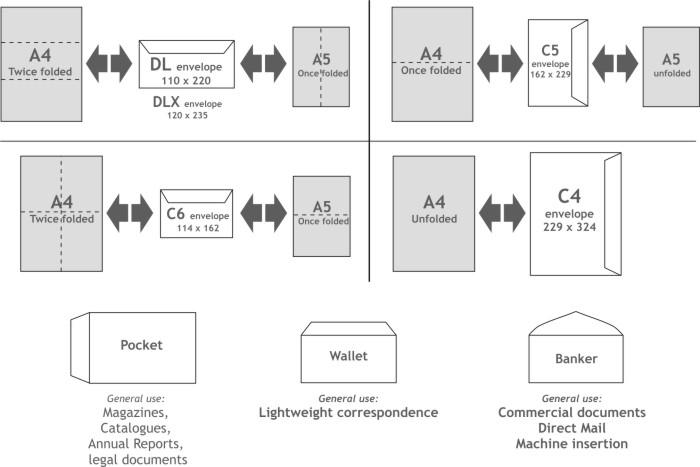 Envelopes Printing Company Uk