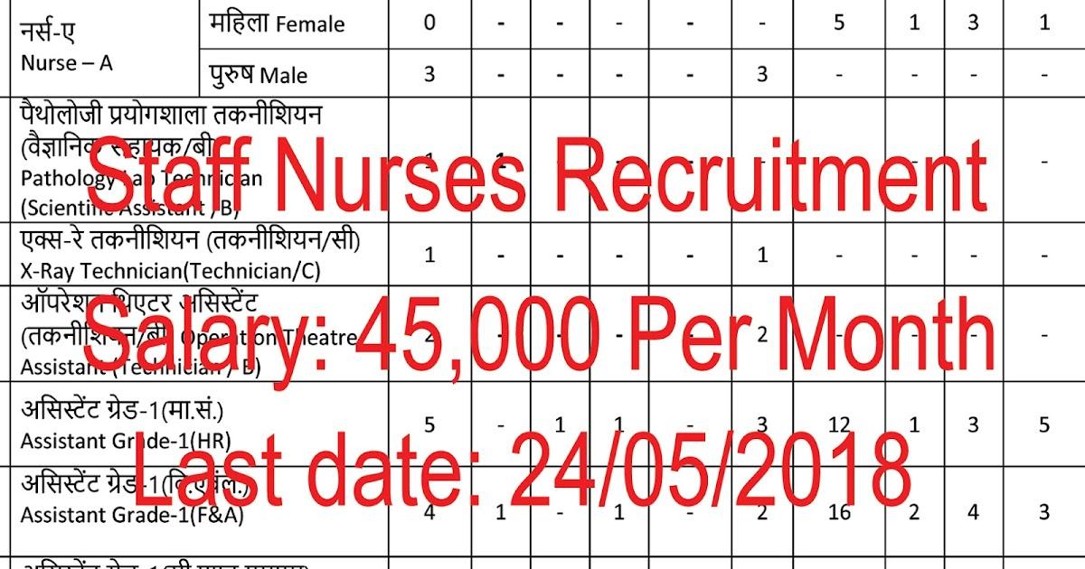 sarkari jobs staff nurse jobs  salary