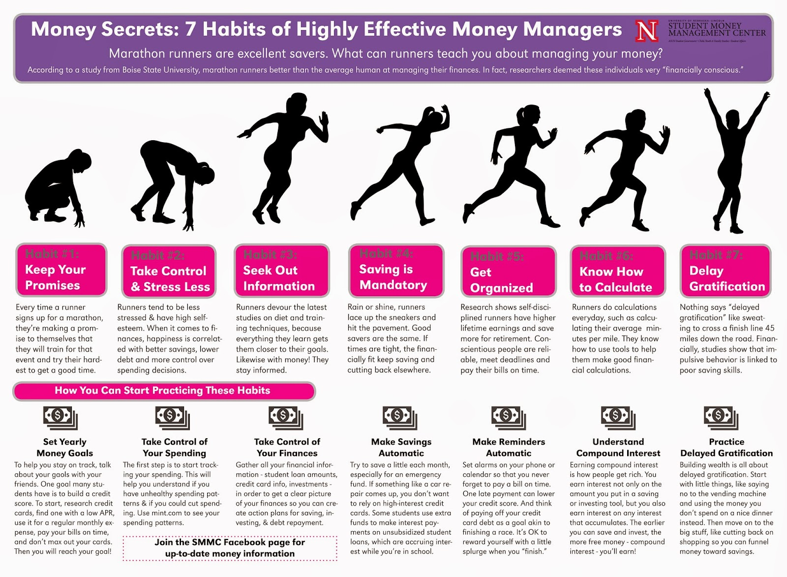 Unl Smmc Money Secrets Another Challenge Practice The 7 Habits Of Highly Effective Money Managers