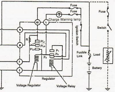 jelaskan komponen pengisian motor