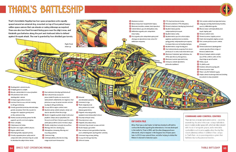 Spaceship Cutaway Diagram Sony Car Stereo Speaker Wiring Eagle Times Dan Dare Space Fleet Operations Manual Review