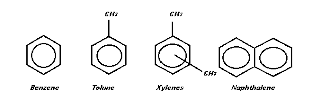 Aromatic Hydrocarbons image.