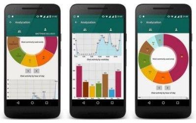 applicazione che controlla tutte le tue statistiche di WhatsApp su android
