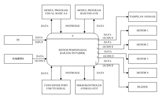 Khaibisra112 script context diagram context diagram ccuart Gallery
