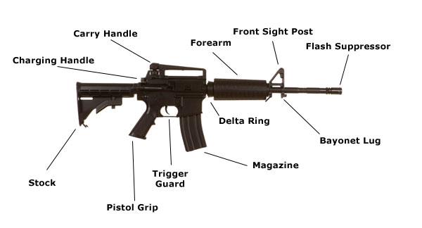 Randys Gun Issues