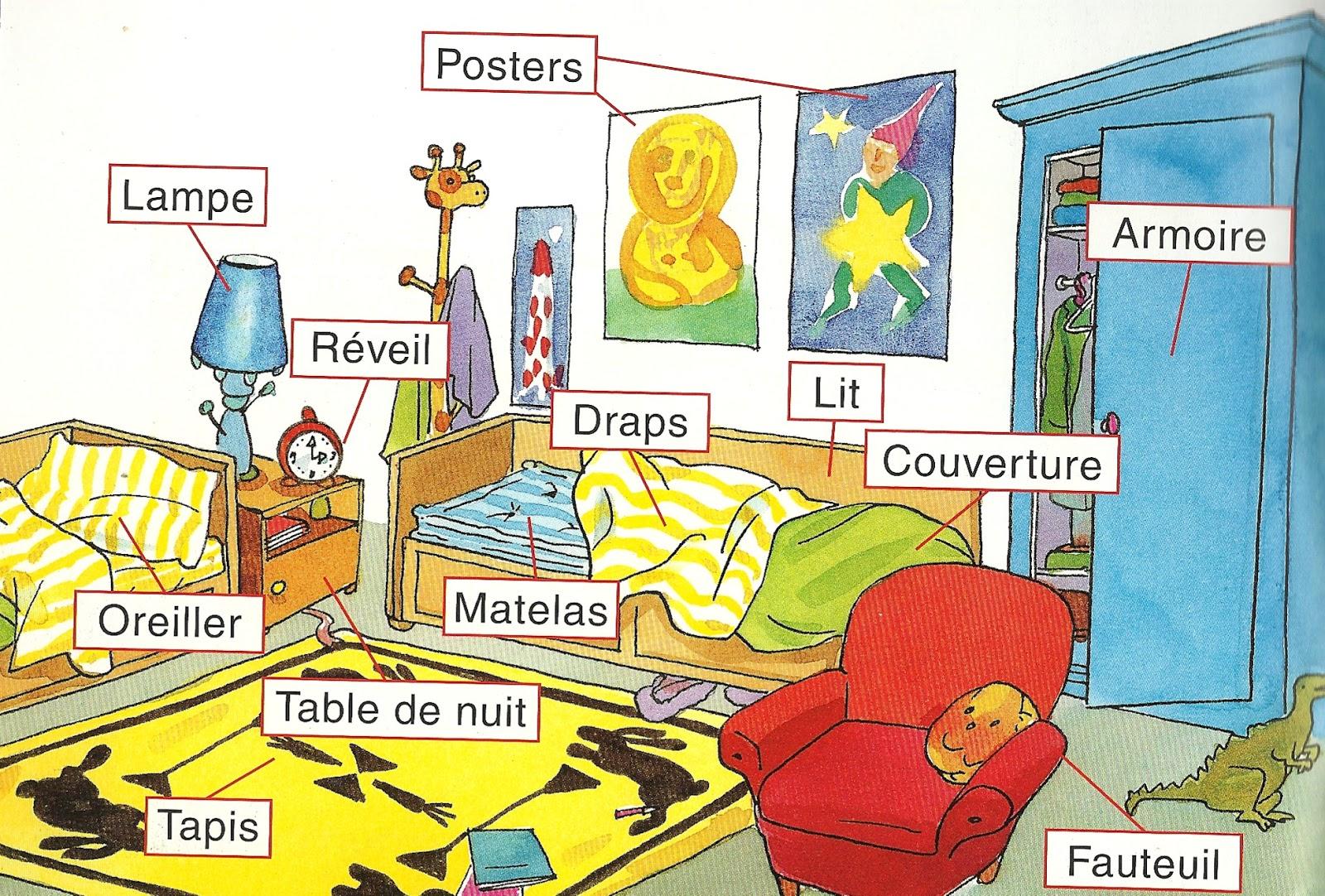 je m 39 amuse en fran ais vocabulaire ma chambre. Black Bedroom Furniture Sets. Home Design Ideas