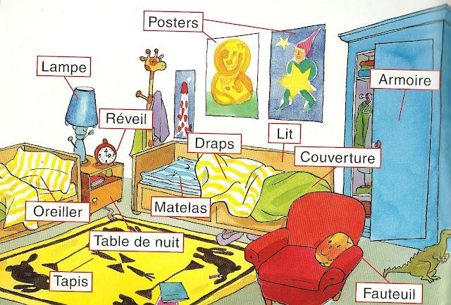 Dom - W pokoju 5 - Francuski przy kawie