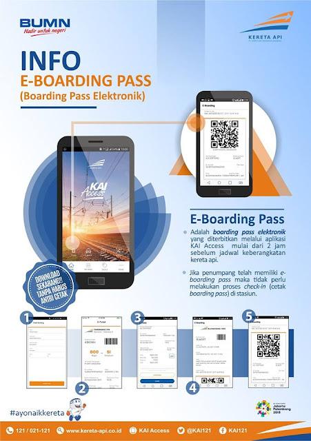 Pesan Tiket Kereta Pakai Ini Tidak Perlu Cetak Boarding Pass