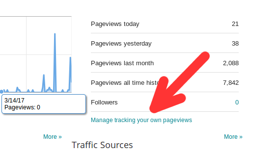Manage Own Pageview in Blogger