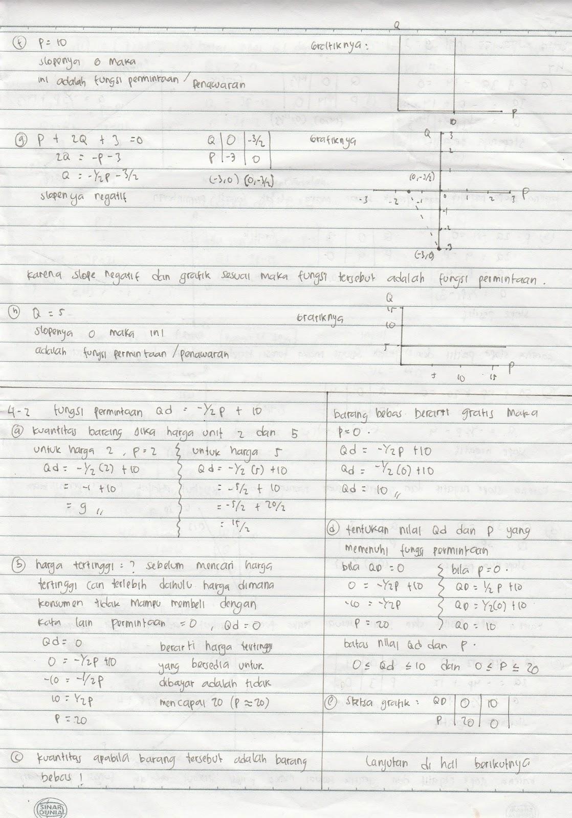06/01/2021· kunci jawaban buku statistika nata wirawan edisi keempat. Latihan Halaman 93 Buku Matematika Ekonomi Oleh Bapak Nata Wirawan Mai Melajah
