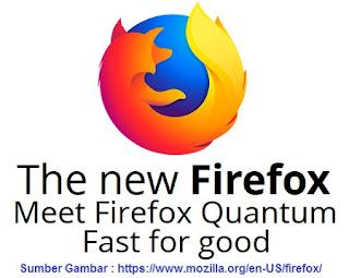 Firefox Quantum Peramban Baru Mozilla, Update ke Firefox terbaru Firefox Quantum.