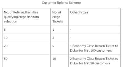 customer-referral-scheme-accessfamilyfortunepromo