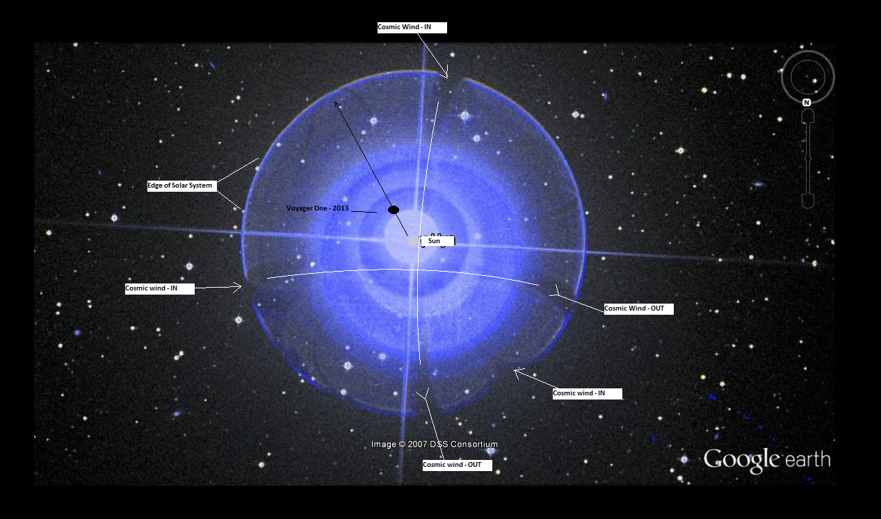 voyager 1 current position - 1267×747