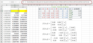 Fractales: El Helecho de Bransley - Excel