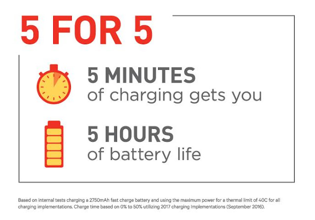 Qualcomm unveils Quick Charge 4