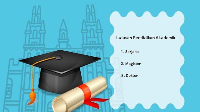 gelar lulusan perguruan tinggi  s1 s2 s3 di indonesia