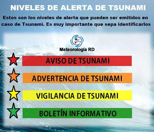 niveles-de-alerta-de-tsunami