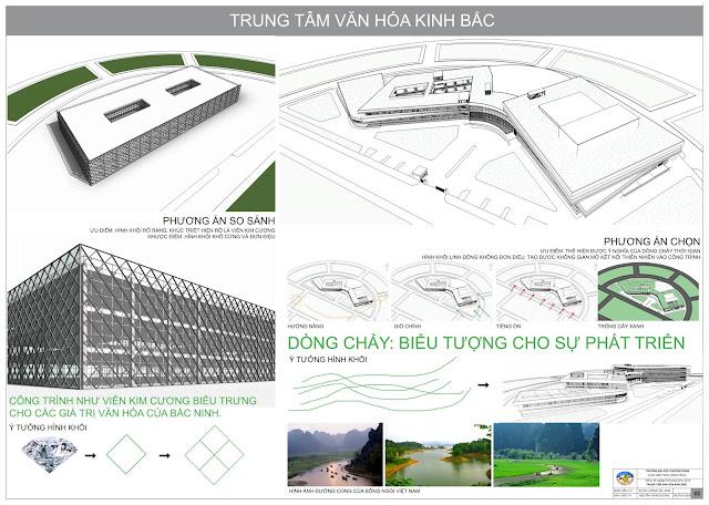 gach bong-11000116_1009520039092354_4063605827419345300_o Đồ án tốt nghiệp KTS - Trung tâm văn hoá Kinh Bắc