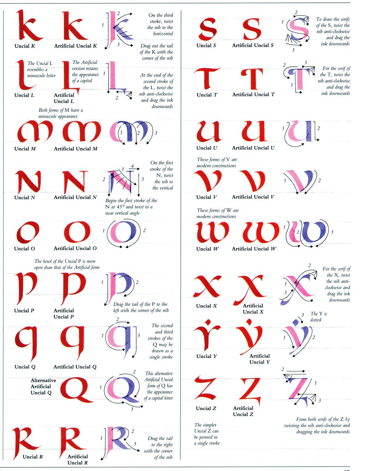 Calligraphy Alphabet Templates And Writing