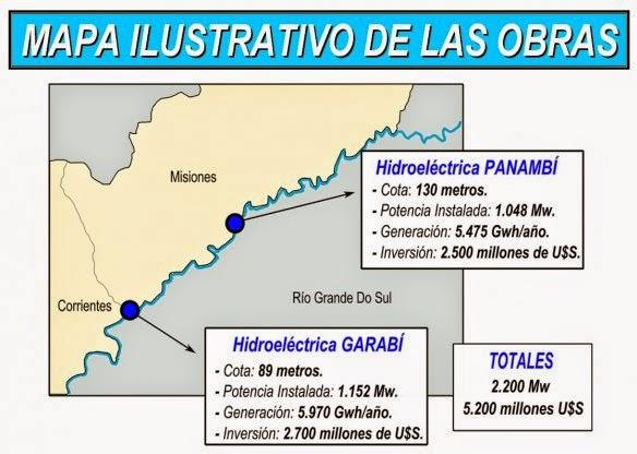 Resultado de imagen para Represa de Garabí
