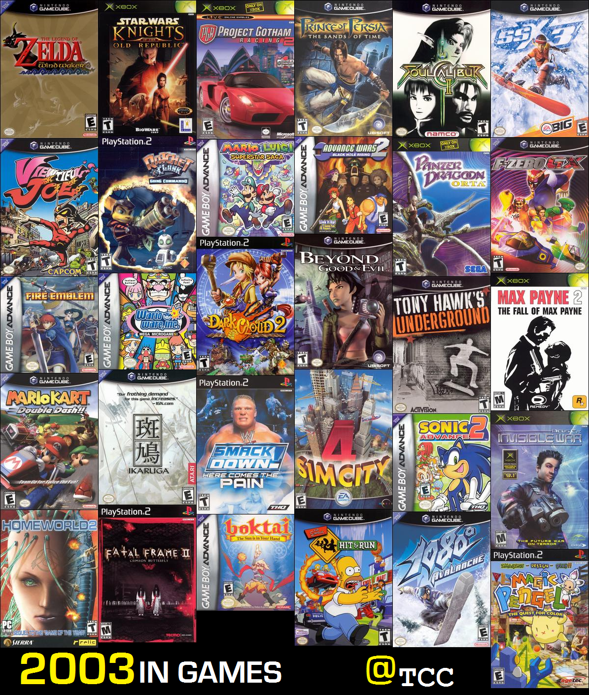 List of best-selling PC games - Wikipedia