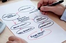 Mengenal Konsultan Bisnis