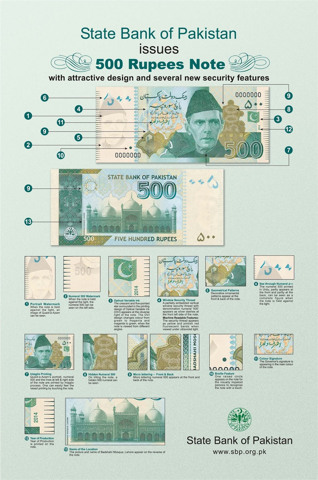 Currency site